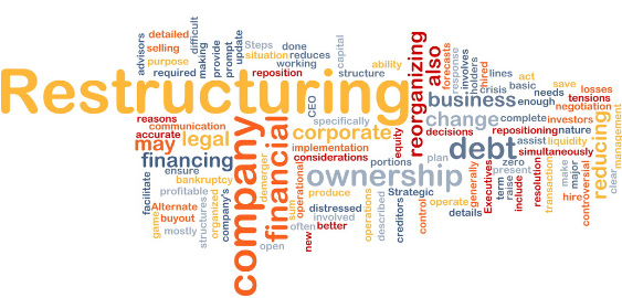 business-restructuring-wordgraph
